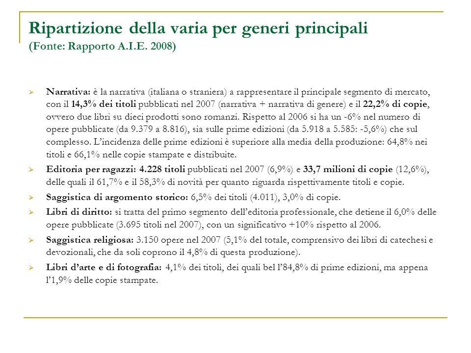 Ripartizione della varia per generi principali (Fonte: Rapporto A.I.E. 2008) Narrativa: è la narrativa (italiana o straniera) a rappresentare il princ
