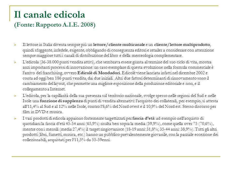 Il canale edicola (Fonte: Rapporto A.I.E. 2008) Il lettore in Italia diventa sempre più un lettore/cliente multicanale e un cliente/lettore multiprodo