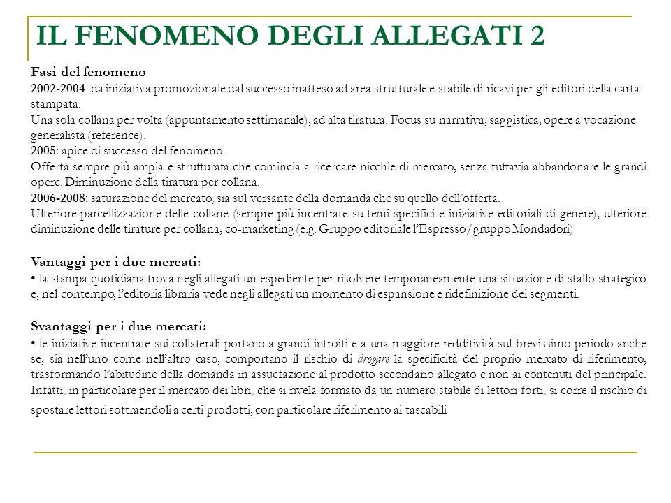 IL FENOMENO DEGLI ALLEGATI 2 Fasi del fenomeno 2002-2004: da iniziativa promozionale dal successo inatteso ad area strutturale e stabile di ricavi per gli editori della carta stampata.