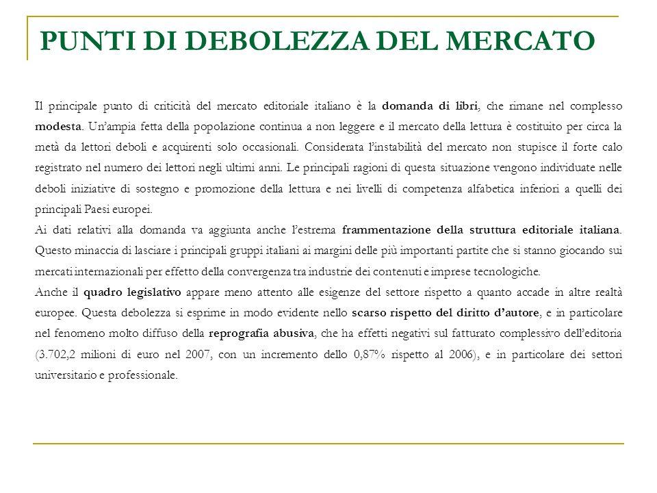 PUNTI DI DEBOLEZZA DEL MERCATO Il principale punto di criticità del mercato editoriale italiano è la domanda di libri, che rimane nel complesso modesta.