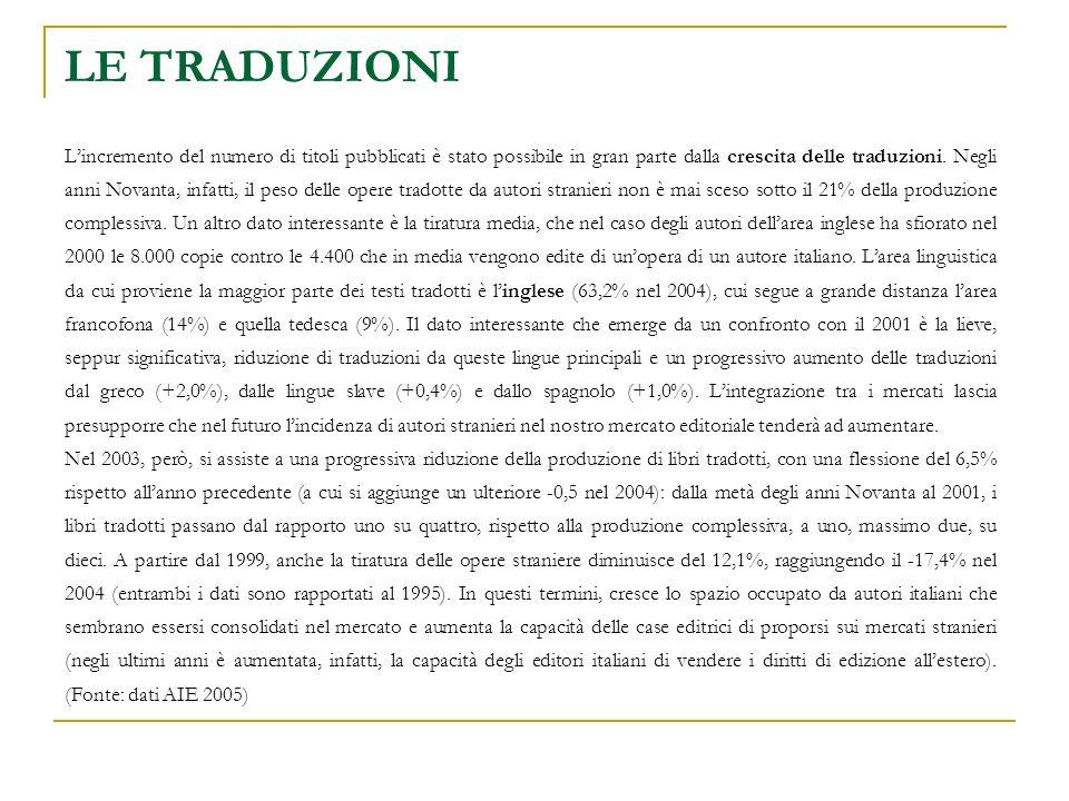 LE TRADUZIONI Lincremento del numero di titoli pubblicati è stato possibile in gran parte dalla crescita delle traduzioni.