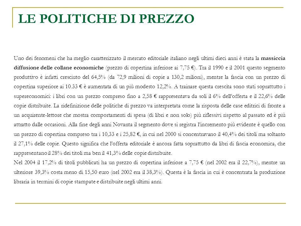 LE POLITICHE DI PREZZO Uno dei fenomeni che ha meglio caratterizzato il mercato editoriale italiano negli ultimi dieci anni è stata la massiccia diffusione delle collane economiche (prezzo di copertina inferiore ai 7,75 ).