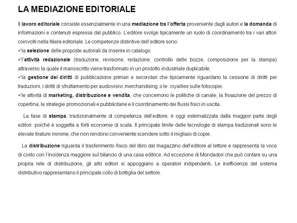 LA MEDIAZIONE EDITORIALE Il lavoro editoriale consiste essenzialmente in una mediazione tra lofferta proveniente dagli autori e la domanda di informaz