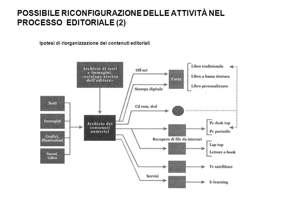 IL SERVIZIO DI TELEORDERING ARIANNA La razionalizzazione tecnologica del sistema distributivo rappresenta un presupposto fondamentale per la risoluzione delle inefficienze del sistema distributivo.