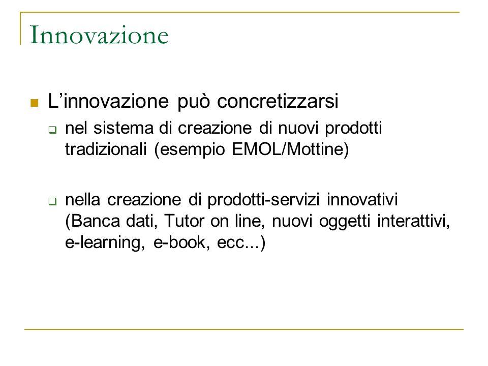 Innovazione Linnovazione può concretizzarsi nel sistema di creazione di nuovi prodotti tradizionali (esempio EMOL/Mottine) nella creazione di prodotti-servizi innovativi (Banca dati, Tutor on line, nuovi oggetti interattivi, e-learning, e-book, ecc...)