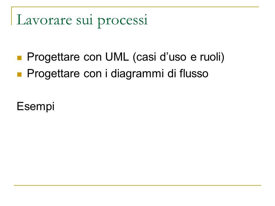 Lavorare sui processi Progettare con UML (casi duso e ruoli) Progettare con i diagrammi di flusso Esempi