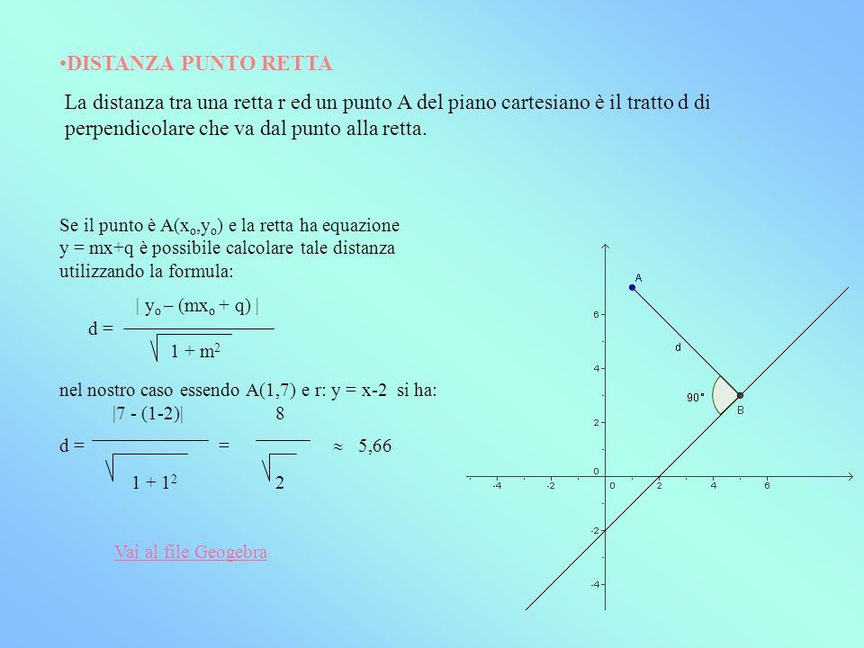 DISTANZA PUNTO RETTA La distanza tra una retta r ed un punto A del piano cartesiano è il tratto d di perpendicolare che va dal punto alla retta. Vai a