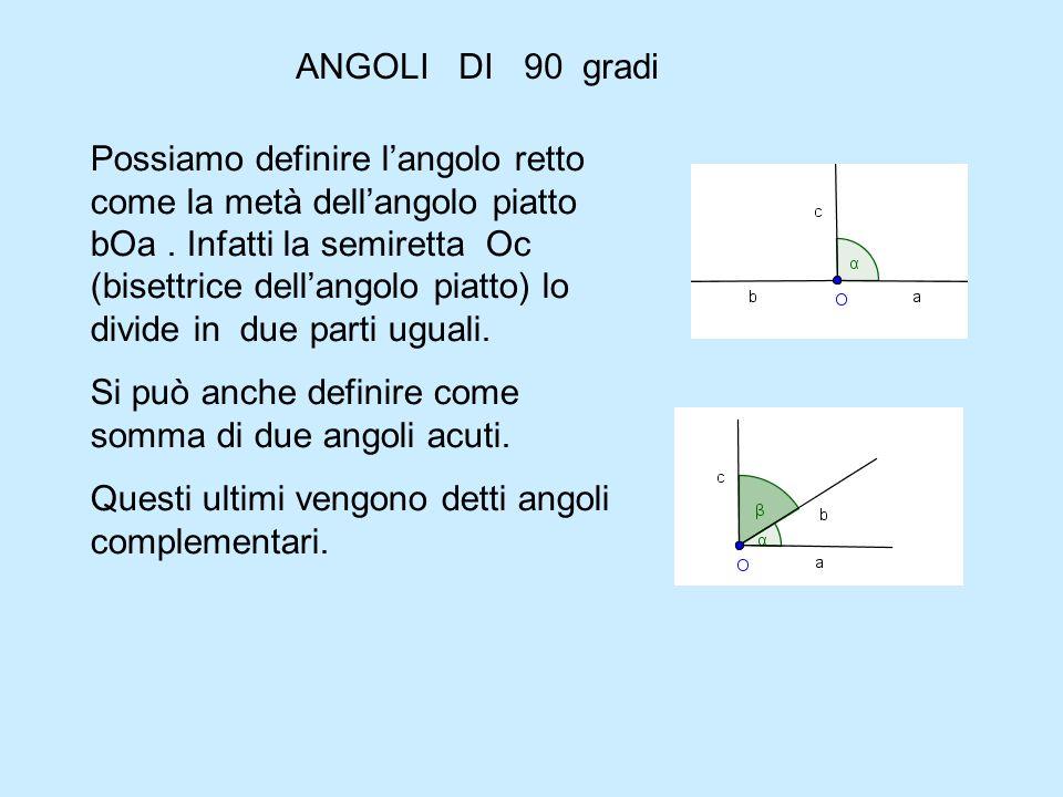 COMPLETIAMO IL….. GIRO Si chiama angolo giro langolo i cui lati sono due semirette sovrapposte e che comprende tutti i punti del piano. Due angoli la