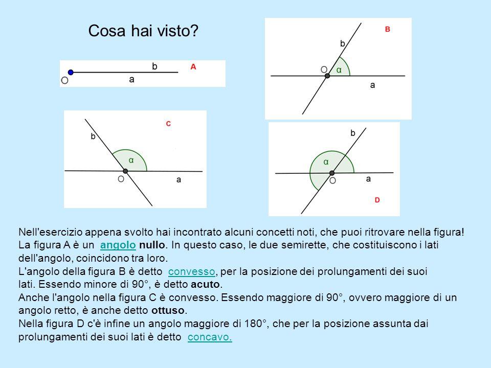 Continuiamo a girare intorno! Osserva bene la posizione dei prolungamenti dei lati AB e CB dell'angolo α. Continua a far ruotare la semiretta CB, semp