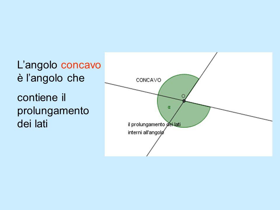 Langolo convesso è langolo che non contiene il prolungamento dei suoi lati