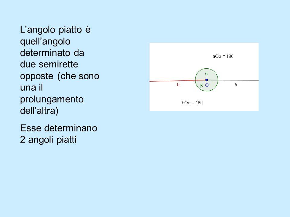 Il primo angolo in figura misura 180°, ed è anche detto angolo piatto.angolo piatto Un angolo piatto può essere ottenuto dalla somma di due angoli, un