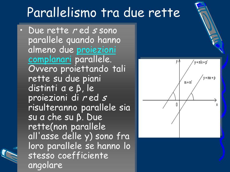 Parallelismo tra due rette Due rette r ed s sono parallele quando hanno almeno due proiezioni complanari parallele.