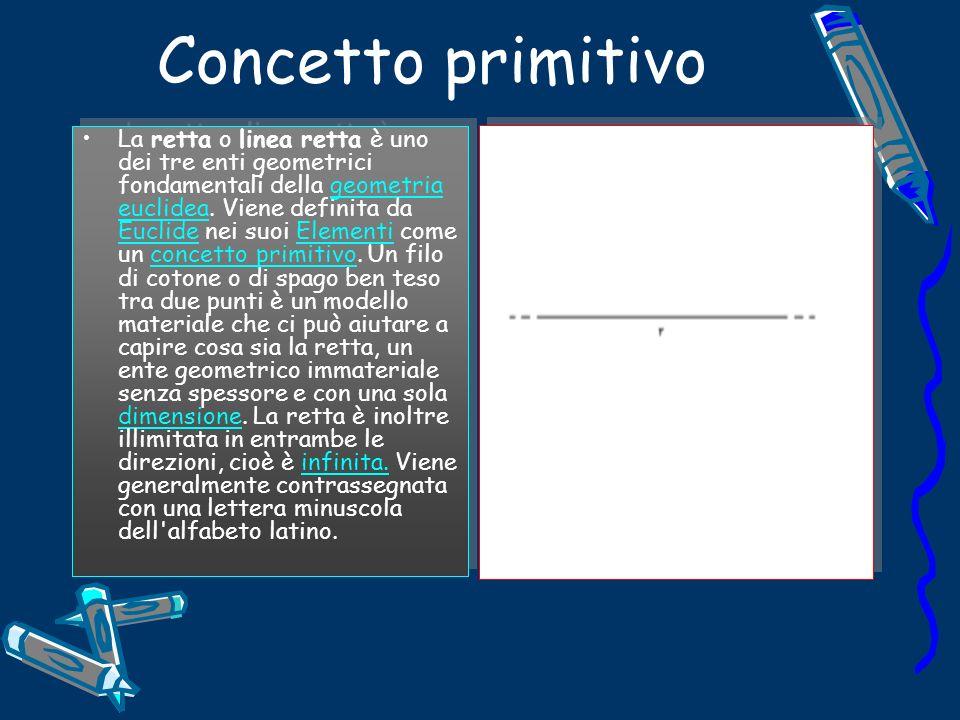 Concetto primitivo La retta o linea retta è uno dei tre enti geometrici fondamentali della geometria euclidea.