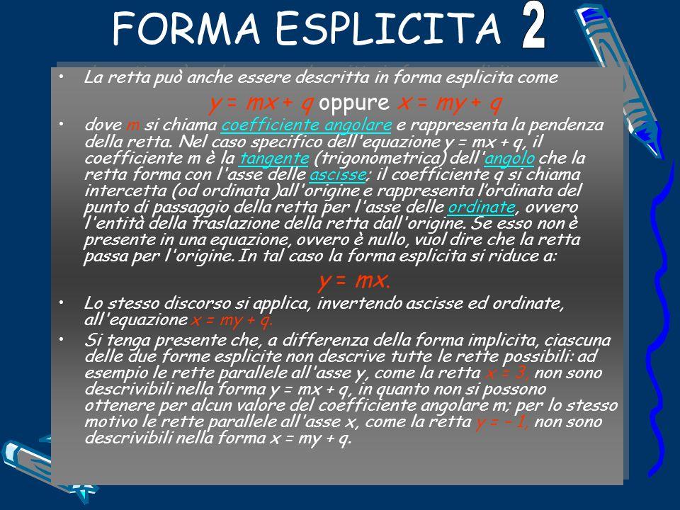 FORMA ESPLICITA La retta può anche essere descritta in forma esplicita come y = mx + q oppure x = my + q dove m si chiama coefficiente angolare e rappresenta la pendenza della retta.
