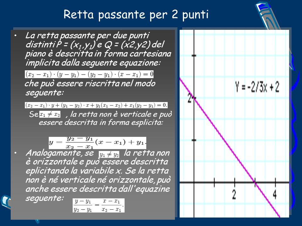 Retta passante per 2 punti La retta passante per due punti distinti P = (x 1,y 1 ) e Q = (x2,y2) del piano è descritta in forma cartesiana implicita dalla seguente equazione: che può essere riscritta nel modo seguente: Se, la retta non è verticale e può essere descritta in forma esplicita: Analogamente, se la retta non è orizzontale e può essere descritta eplicitando la variabile x.