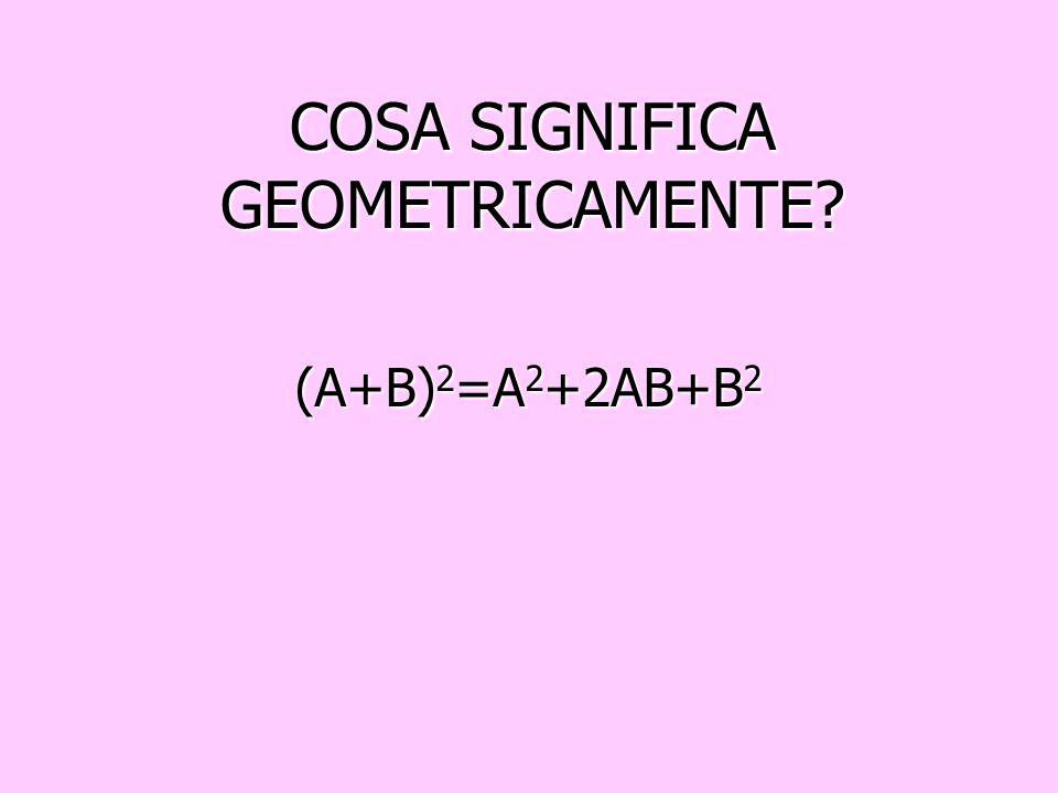 Le uguaglianze: Le uguaglianze: (A+B) 2 =A 2 +2AB+B 2 (A+B) 2 =A 2 +2AB+B 2 (A-B) 2 =A 2 -2AB+B 2 (A-B) 2 =A 2 -2AB+B 2 dicono che: dicono che: il qua