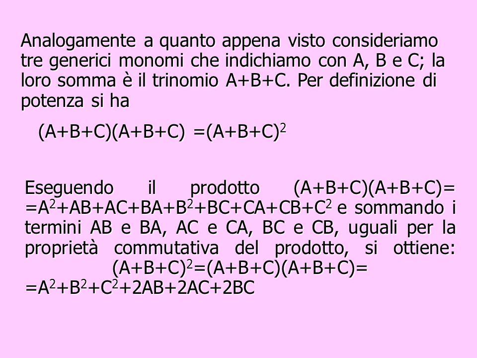 QUADRATO DI UN TRINOMIO (A+B+C) 2 =A 2 +B 2 +C 2 +2AB+2AC+2BC (5ab+2b+1) 2 = =(5ab) 2 +(2b) 2 +(1) 2 +2(10ab 2 )+2(5ab)+2(2b)= =25a 2 b 2 +4b 2 +1+20a