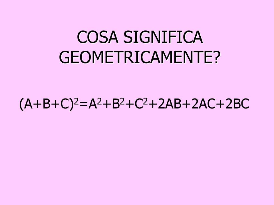 Luguaglianza: (A+B+C) 2 =A 2 +B 2 +C 2 +2AB+2AC+2BC dice che: il quadrato di un trinomio è uguale al quadrato del primo monomio A 2, più il quadrato d