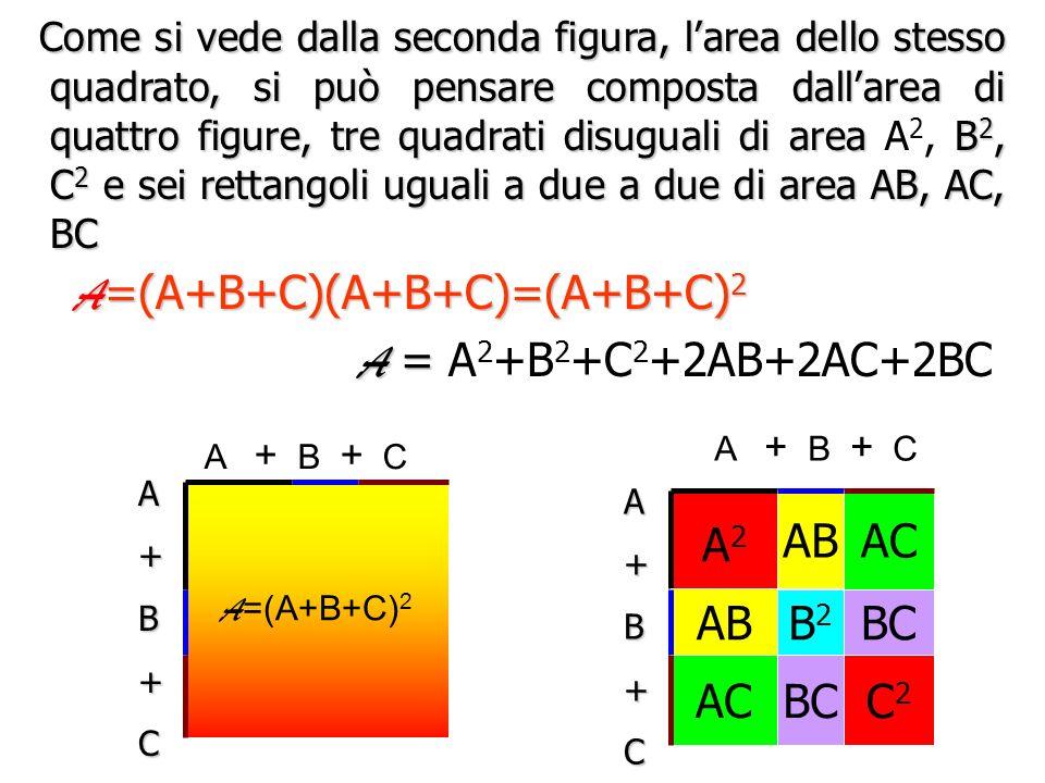 Per interpretare geometricamente la formula (A+B+C) 2 =A 2 +B 2 +C 2 +2AB+2AC+2BC Per interpretare geometricamente la formula (A+B+C) 2 =A 2 +B 2 +C 2