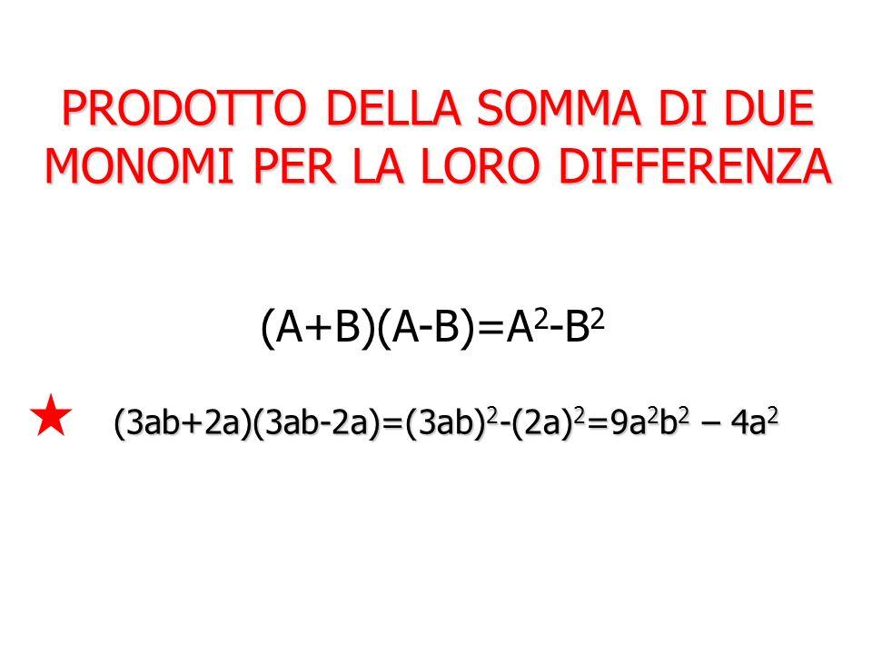Una formula perfettamente analoga si trova per il quadrato di un polinomio di quattro o più termini e si ottiene così la regola generale: il quadrato