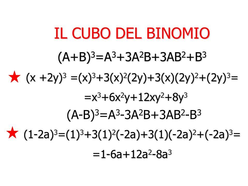 Come si vede dalla seconda figura, larea dello stesso rettangolo, si può pensare di ottenerla sottraendo dallarea A 2 di un quadrato e dallarea AB di