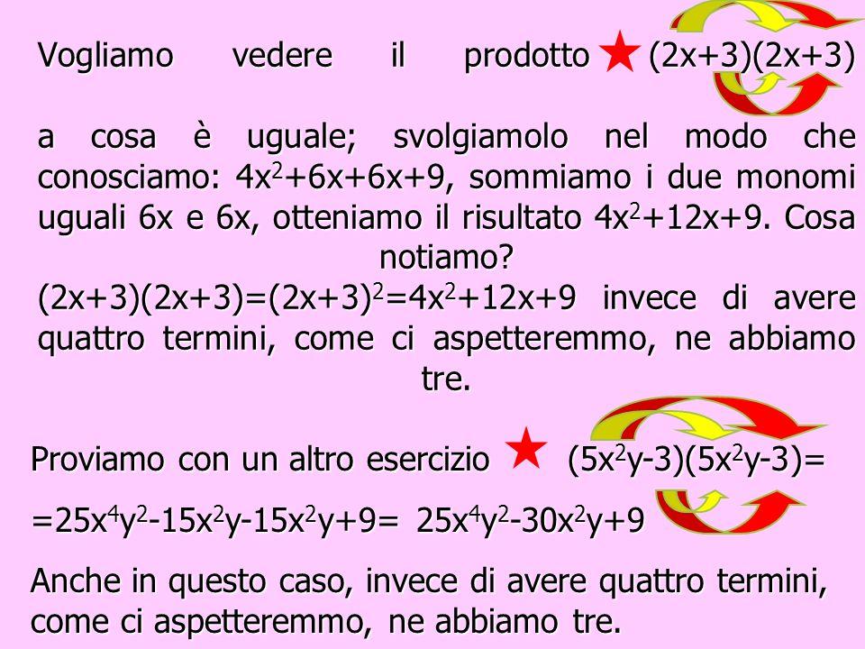 Vogliamo vedere il prodotto (2x+3)(2x+3) a cosa è uguale; svolgiamolo nel modo che conosciamo: 4x2+6x+6x+9, sommiamo i due monomi uguali 6x e 6x, otteniamo il risultato 4x2+12x+9.