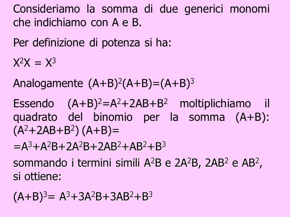 IL CUBO DEL BINOMIO (A+B) 3 =A 3 +3A 2 B+3AB 2 +B 3 (x +2y) 3 =(x) 3 +3(x) 2 (2y)+3(x)(2y) 2 +(2y) 3 = =x 3 +6x 2 y+12xy 2 +8y 3 =x 3 +6x 2 y+12xy 2 +