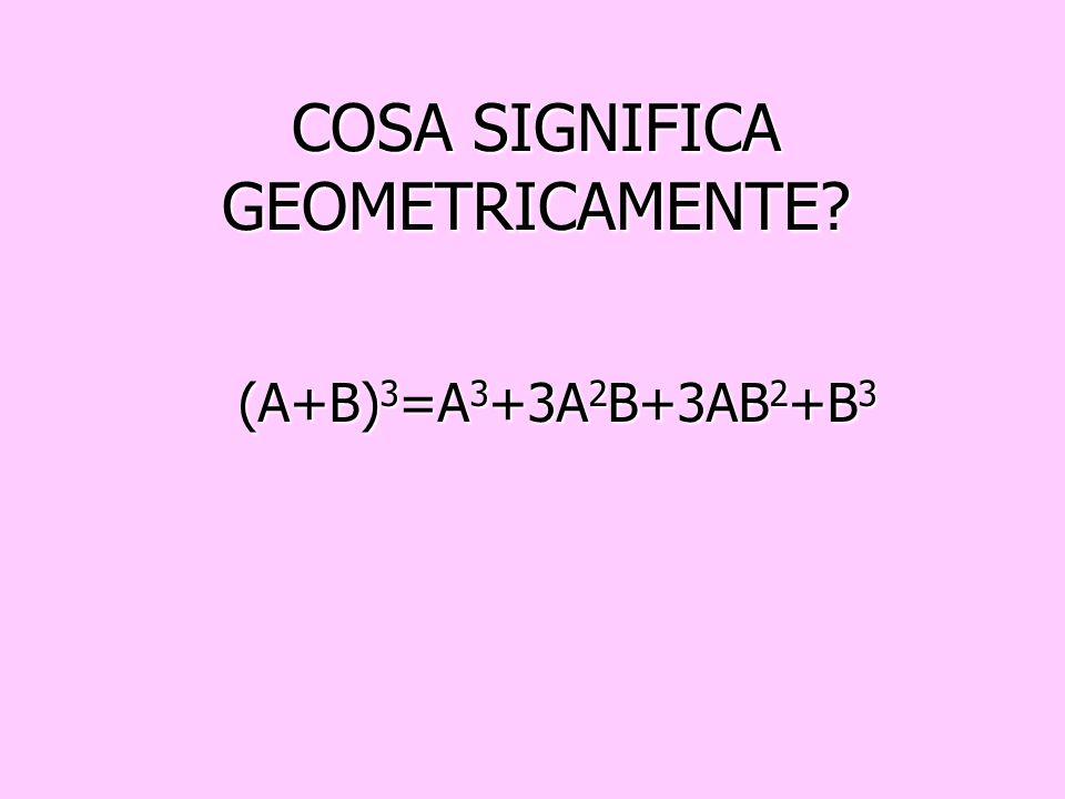 Le uguaglianze Le uguaglianze (A+B) 3 =A 3 +3A 2 B+3AB 2 +B 3 (A+B) 3 =A 3 +3A 2 B+3AB 2 +B 3 (A-B) 3 =A 3 -3A 2 B+3AB 2 -B 3 (A-B) 3 =A 3 -3A 2 B+3AB