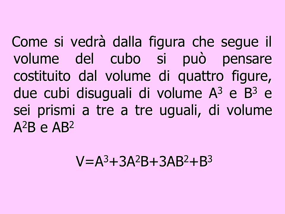 A B A + B A + B V =(A+B)(A+B)(A+B)=(A+B) 3