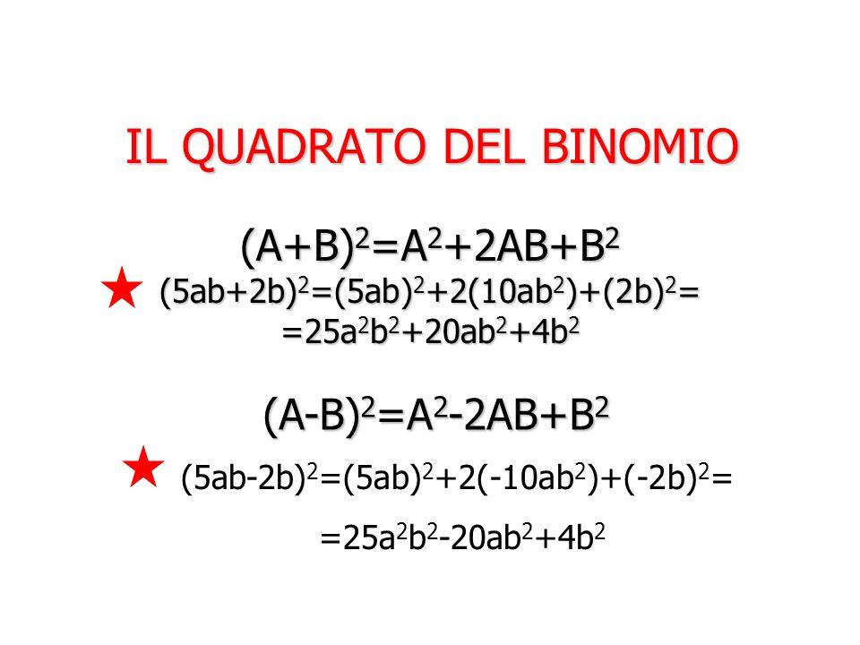 QUADRATO DEL BINOMIO (A+B) 2 = A 2 + 2AB + B 2 (AB) 2 = A 2 2AB + B 2 QUADRATO DEL TRINOMIO (A+B+C) 2 = A 2 + B 2 + C 2 + 2AB + 2AC + 2BC PRODOTTO DELLA SOMMA DI DUE MONOMI PER LA LORO DIFFERENZA (A+B)(AB)=A 2 B 2 CUBO DEL BINOMIO (A+B) 3 = A 3 + 3A 2 B + 3AB 2 +B 3 (AB) 3 = A 3 3A 2 B + 3AB 2 B 3 PRODOTTO DELLA SOMMA O DIFFERENZA DI DUE MONOMI PER IL FINTO QUADRATO DEL BINOMIO (AB)(A 2 + AB + B 2 ) = A 3 B 3 (A+B)(A 2 AB + B 2 ) = A 3 + B 3