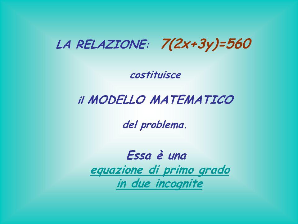 Essa è una equazione di primo grado in due incognite LA RELAZIONE : 7(2x+3y)=560 costituisce il MODELLO MATEMATICO del problema.
