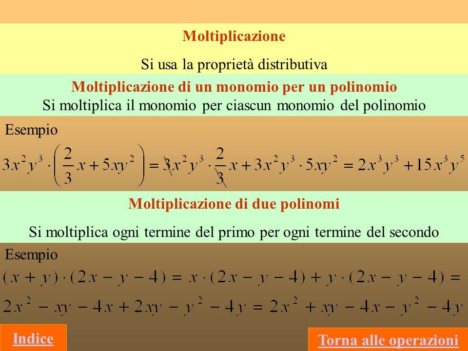 Un polinomio si dice: intero se gli esponenti dei monomi che lo compongono sono tutti interi positivi o nulli nullo se tutti i coefficienti sono nulli Grado complessivo è il massimo dei gradi dei monomi che lo compongono Grado rispetto ad una lettera è il massimo grado con cui compare la lettera complessivamente è di grado 10 è di grado 3 rispetto ad x è di grado 6 rispetto ad y è di grado 7 rispetto a z Avanti intero non è intero Indice