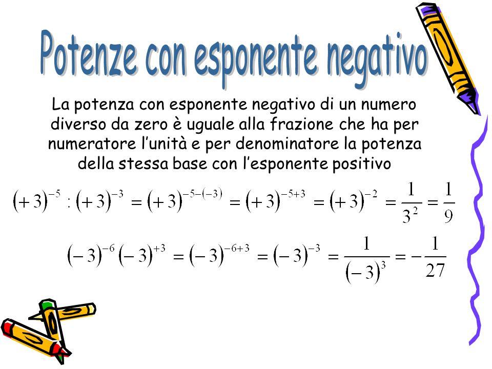 La potenza con esponente negativo di un numero diverso da zero è uguale alla frazione che ha per numeratore lunità e per denominatore la potenza della stessa base con lesponente positivo