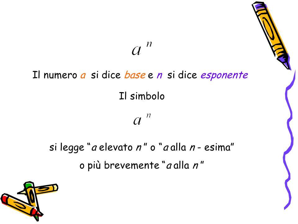 Il numero a si dice base e n si dice esponente Il simbolo si legge a elevato n o a alla n - esima o più brevemente a alla n