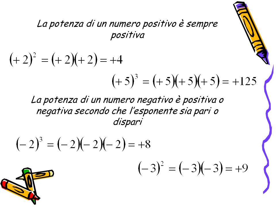 Il prodotto di due o più potenze di uguale base è una potenza della stessa base con esponente eguale alla somma degli esponenti