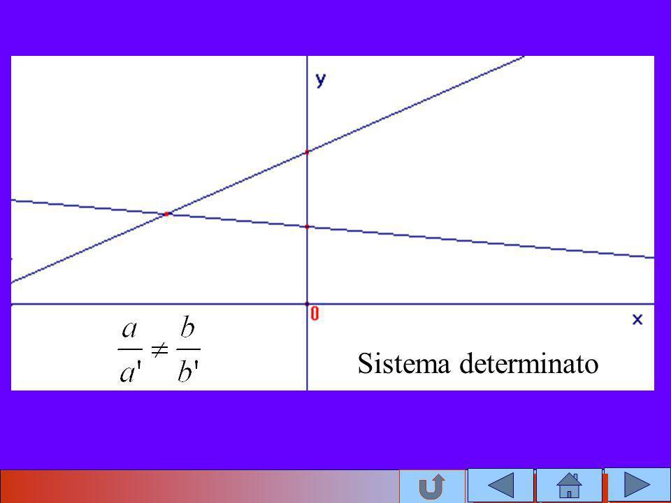Sistema determinato
