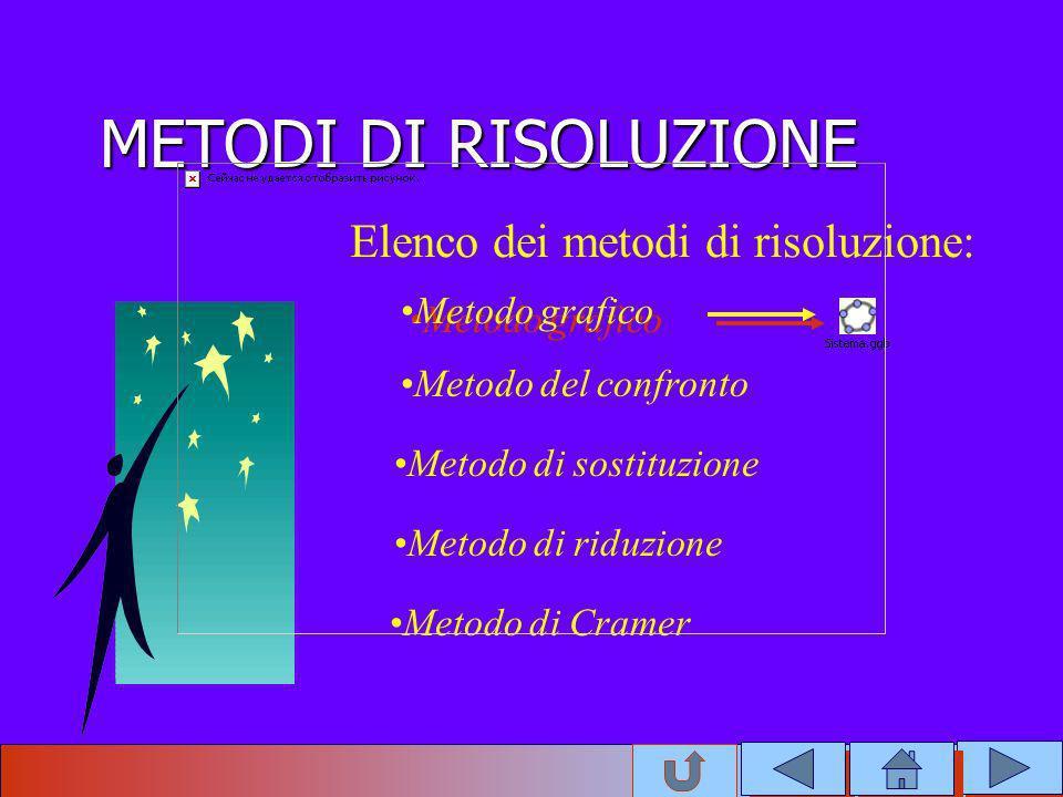 METODI DI RISOLUZIONE Elenco dei metodi di risoluzione: Metodo del confronto Metodo di sostituzione Metodo di riduzione Metodo di Cramer Metodo grafic