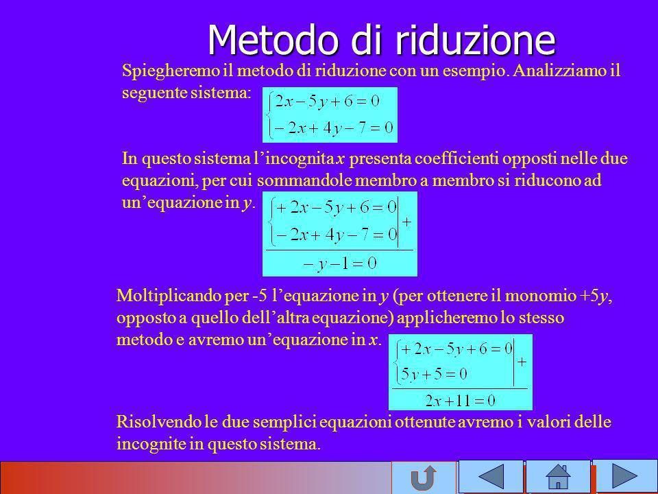 Metodo di riduzione Spiegheremo il metodo di riduzione con un esempio. Analizziamo il seguente sistema: In questo sistema lincognita x presenta coeffi