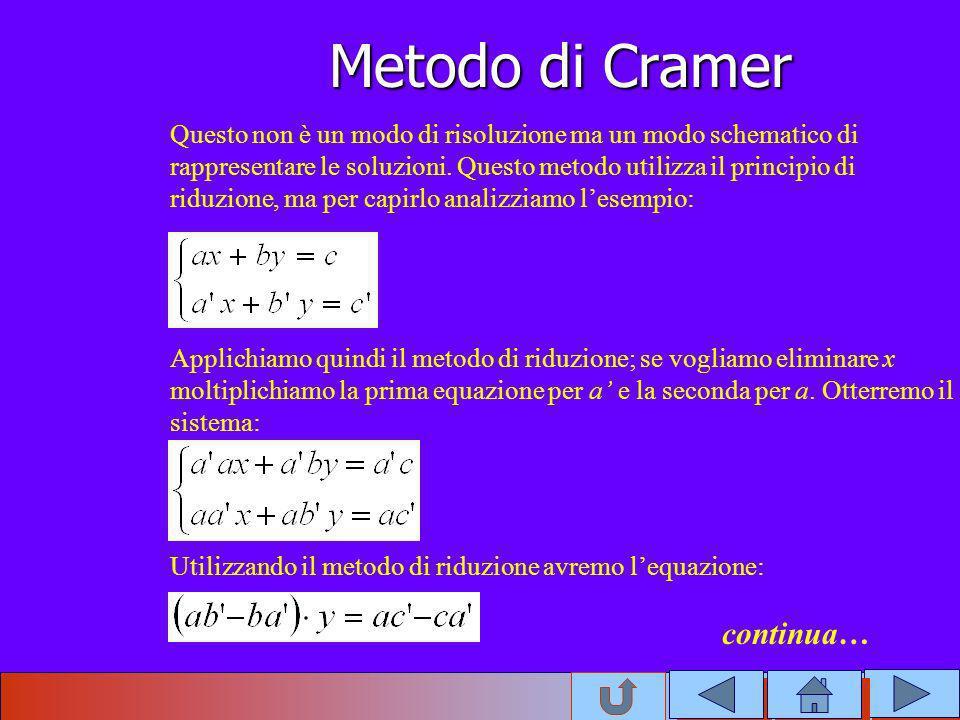 Metodo di Cramer Questo non è un modo di risoluzione ma un modo schematico di rappresentare le soluzioni. Questo metodo utilizza il principio di riduz