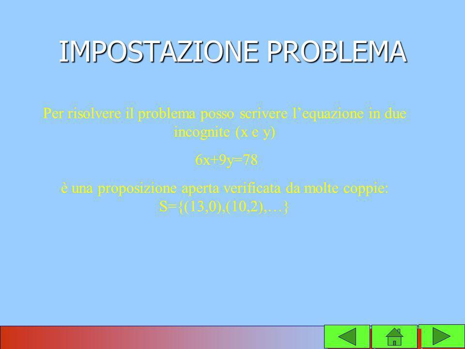 IMPOSTAZIONE PROBLEMA Per risolvere il problema posso scrivere lequazione in due incognite (x e y) 6x+9y=78 è una proposizione aperta verificata da mo