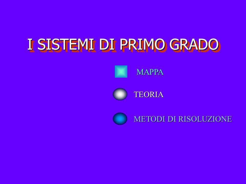 I SISTEMI DI PRIMO GRADO I SISTEMI DI PRIMO GRADO TEORIA METODI DI RISOLUZIONE MAPPA