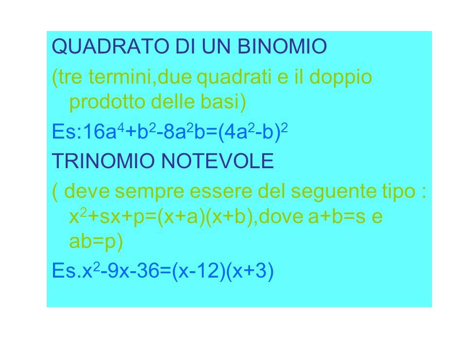 DIFFERENZA DI QUADRATI (Due termini) Es.a 4 -1=(a 2 -1)(a 2 +1)=(a-1)(a+1)(a 2 +1) DIFFERENZA DI CUBI (Due termini) Es.a 3 -1=(a-1)(a 2 +a+1) SOMMA DI CUBI (Due termini) Es.a 3 +1=(a+1)(a 2 -a+1)
