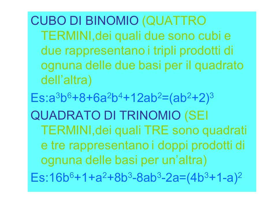 CUBO DI BINOMIO (QUATTRO TERMINI,dei quali due sono cubi e due rappresentano i tripli prodotti di ognuna delle due basi per il quadrato dellaltra) Es:a 3 b 6 +8+6a 2 b 4 +12ab 2 =(ab 2 +2) 3 QUADRATO DI TRINOMIO (SEI TERMINI,dei quali TRE sono quadrati e tre rappresentano i doppi prodotti di ognuna delle basi per unaltra) Es:16b 6 +1+a 2 +8b 3 -8ab 3 -2a=(4b 3 +1-a) 2