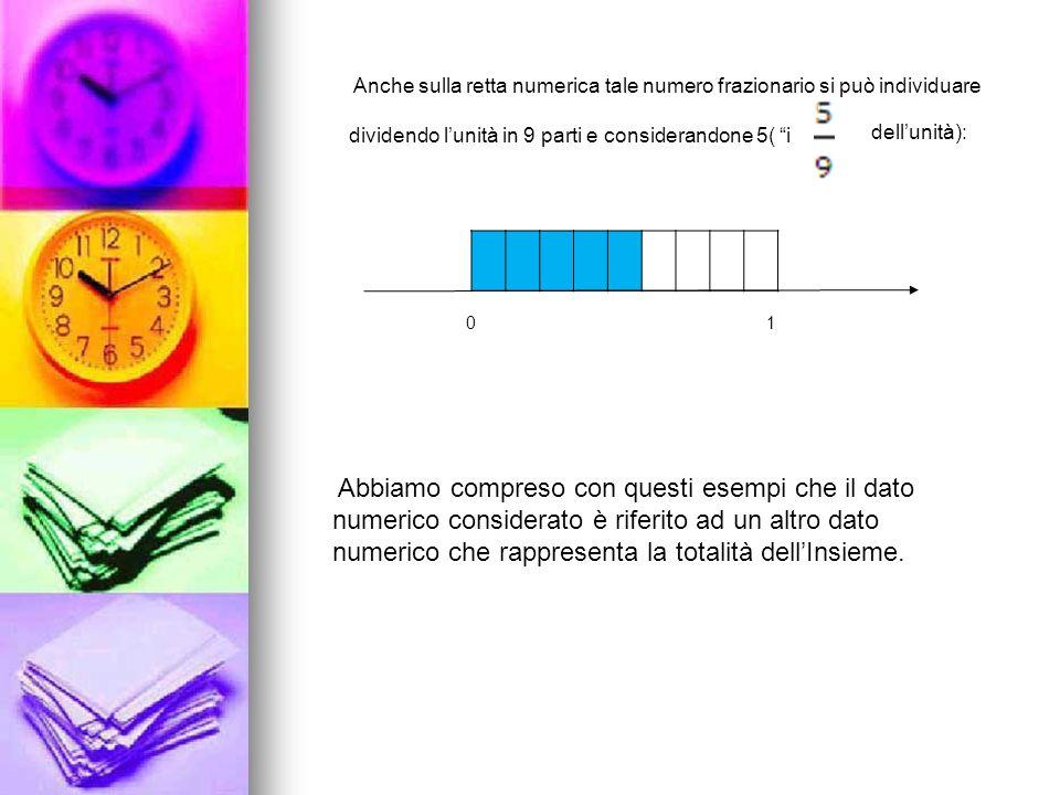 Anche sulla retta numerica tale numero frazionario si può individuare dividendo lunità in 9 parti e considerandone 5( i dellunità): 01 Abbiamo compres