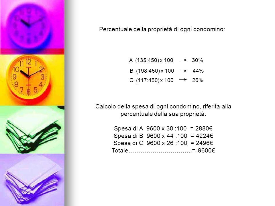 Percentuale della proprietà di ogni condomino: A (135:450) x 100 30% B (198:450) x 100 44% C (117:450) x 100 26% Calcolo della spesa di ogni condomino
