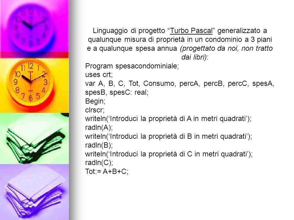 Linguaggio di progetto Turbo Pascal generalizzato a qualunque misura di proprietà in un condominio a 3 piani e a qualunque spesa annua (progettato da