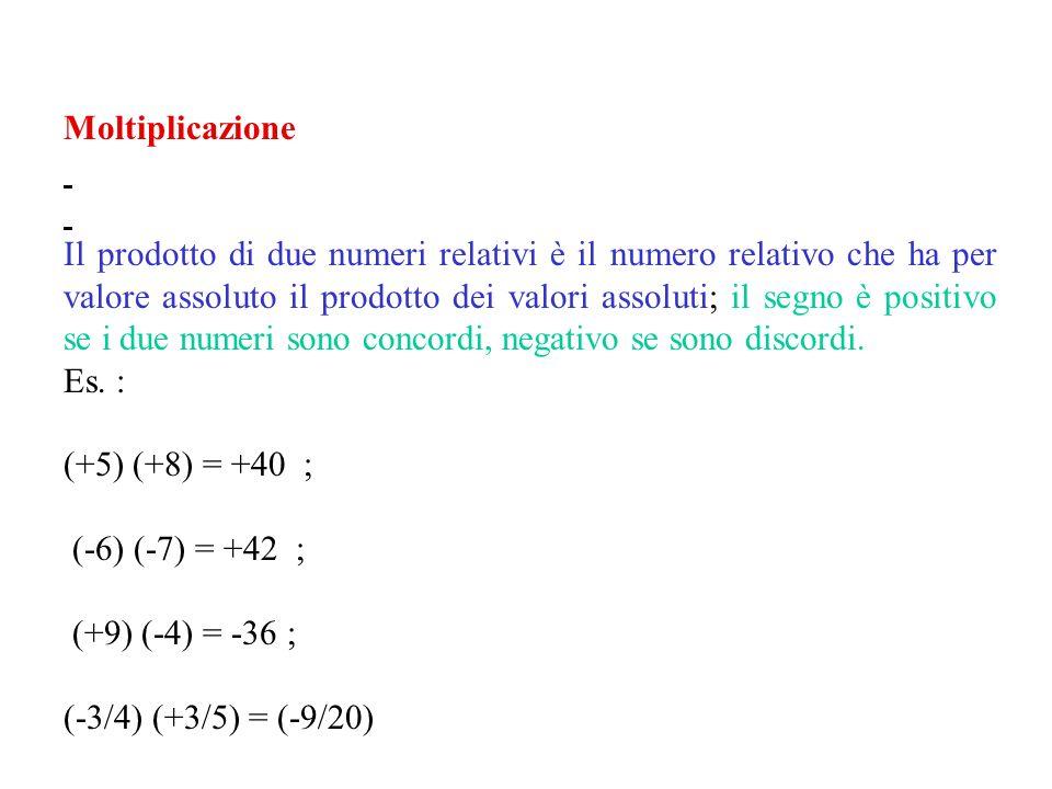 Secondo metodo: 4 – {13/3 – [ - 2 + 1/3 – 11 - 3/4)]} 4 – {13/3 + 2 - 1/3 + 11 + 3/4} 4 – 13/3 –2 + 1/3 –11 – 3/4 - 165/12 = - 55/4