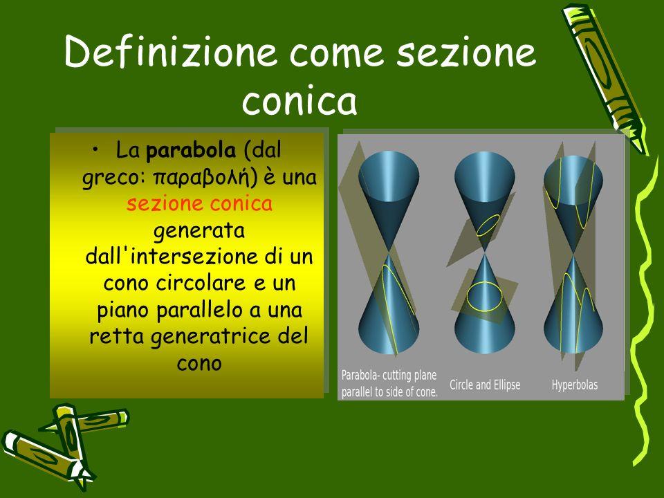 Definizione come sezione conica La parabola (dal greco: παραβολή) è una sezione conica generata dall'intersezione di un cono circolare e un piano para