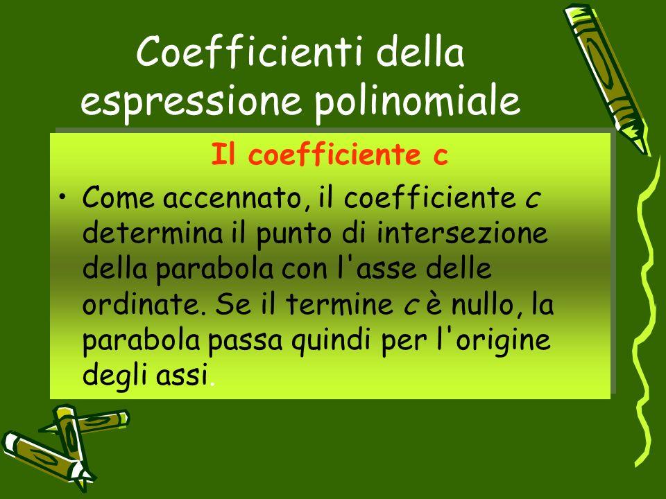 Coefficienti della espressione polinomiale Il coefficiente c Come accennato, il coefficiente c determina il punto di intersezione della parabola con l