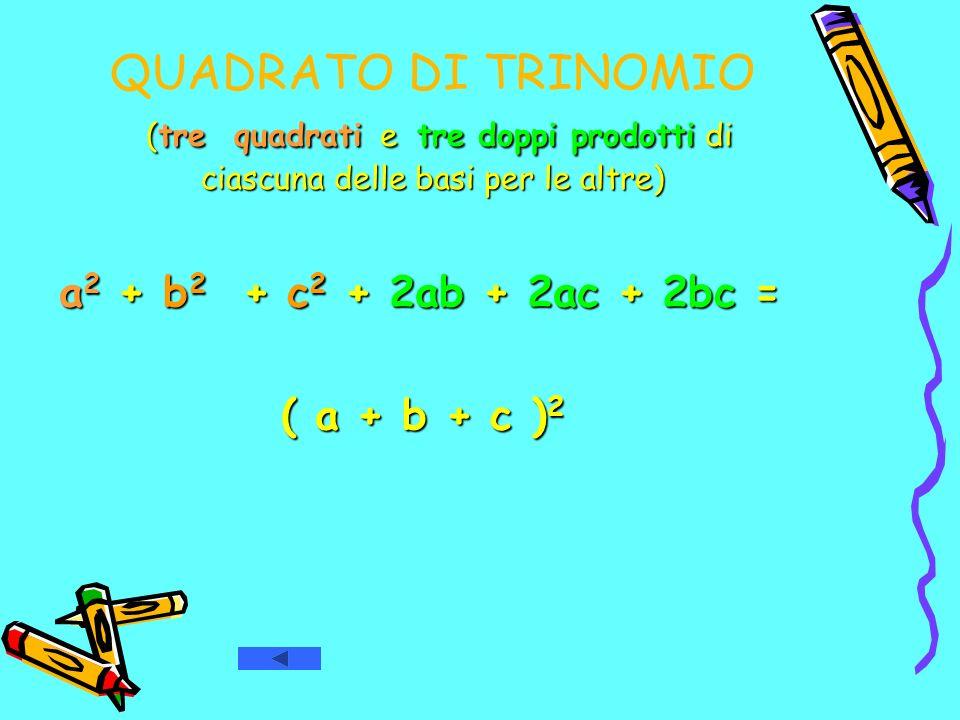 QUADRATO DI TRINOMIO ( (( (tre quadrati e tre doppi prodotti di ciascuna delle basi per le altre) a 2 + b 2 + c 2 + 2ab + 2ac + 2bc = ( a + b + c ) 2